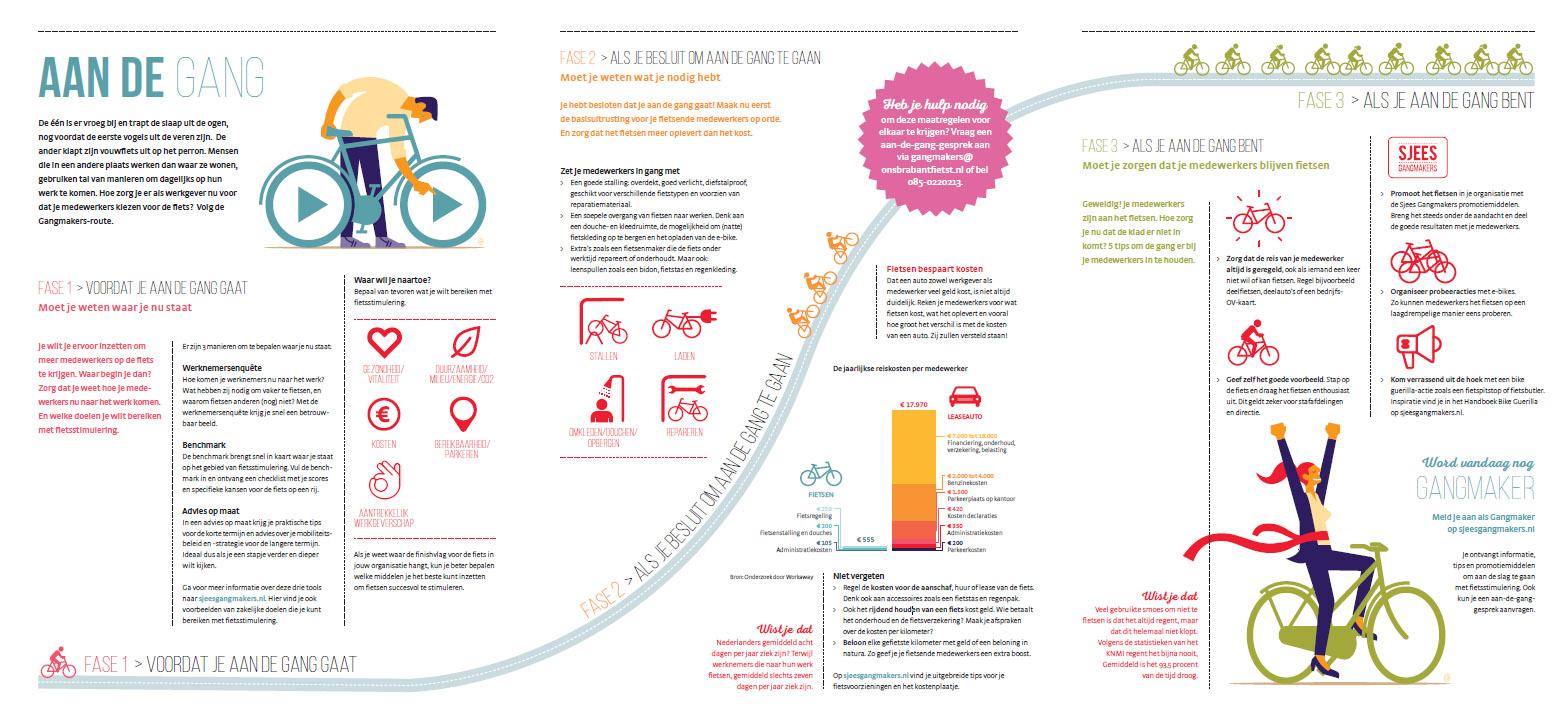 Sjees infographic